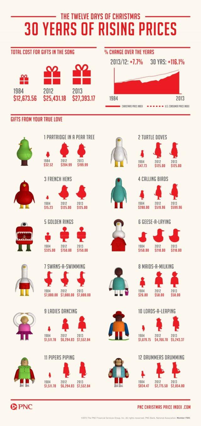 cpi_infographic